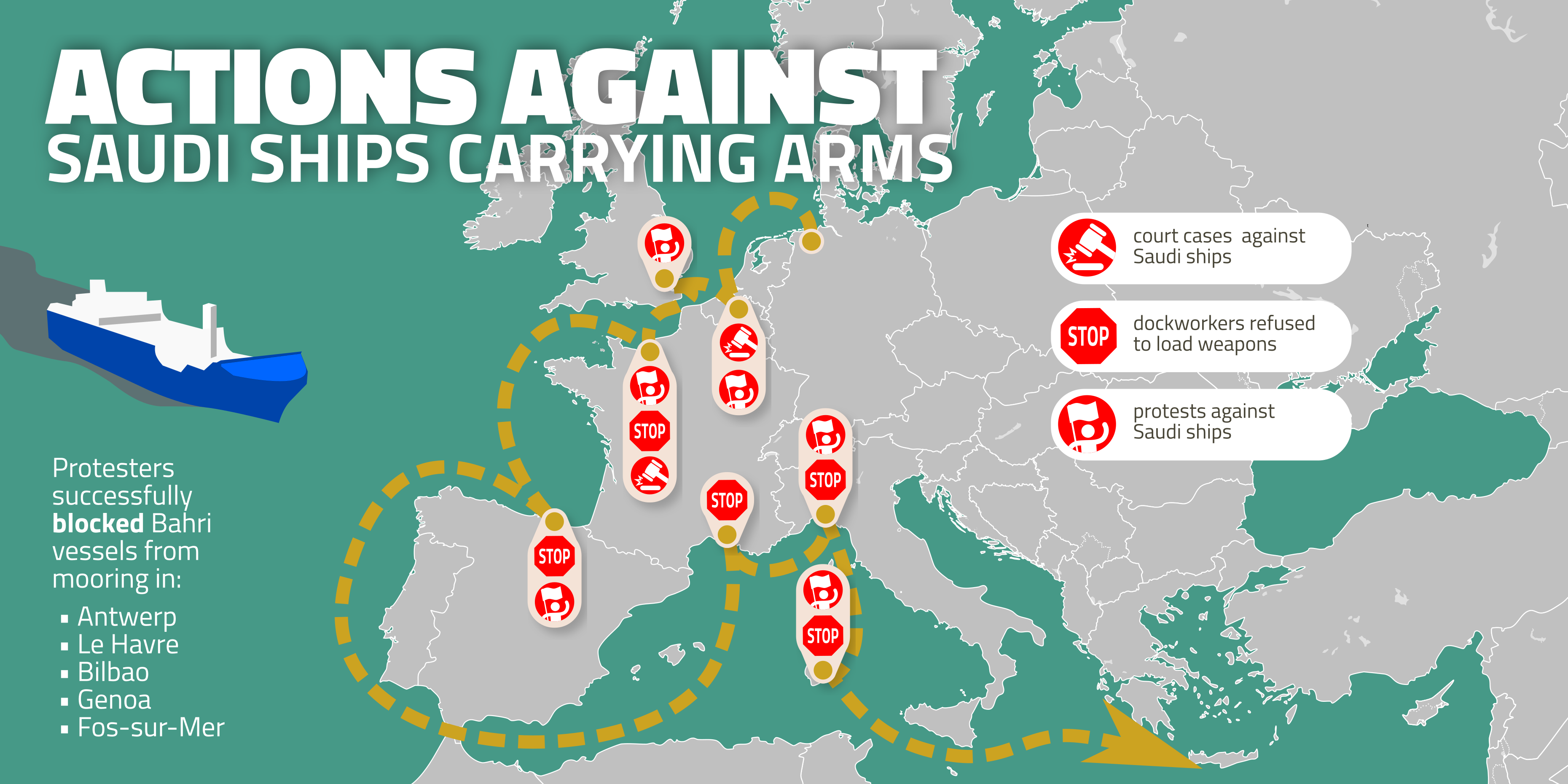 Actions against Saudi ships carrying arms